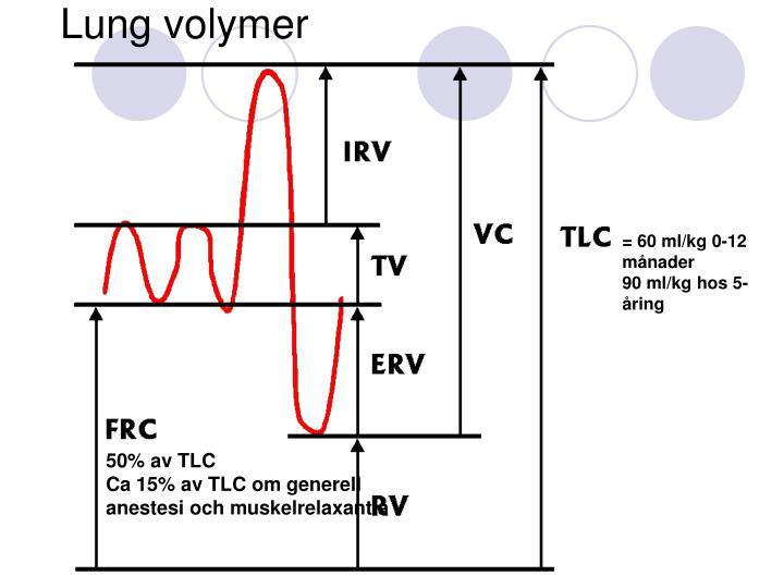 Lung volymer