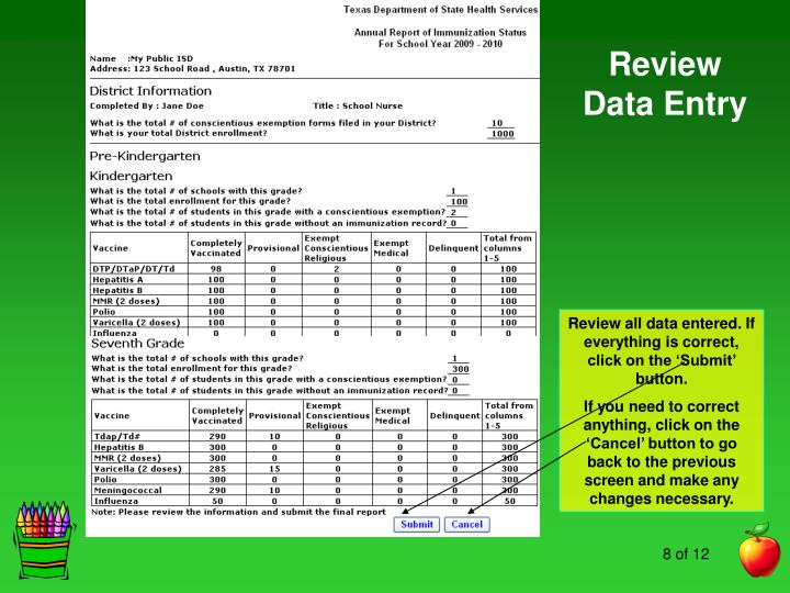 Review Data Entry