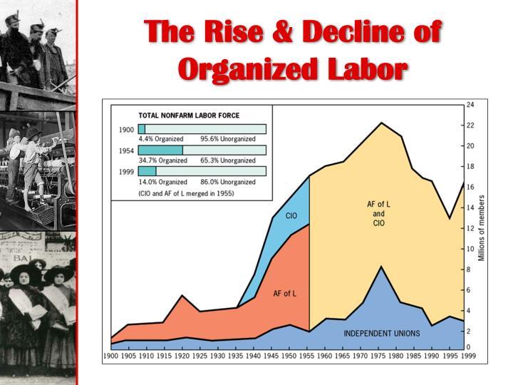 The Rise & Decline of Organized Labor