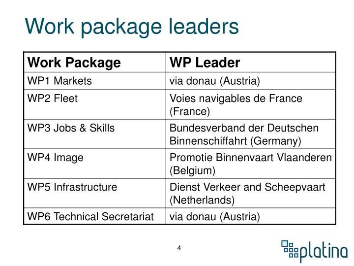 Work package leaders