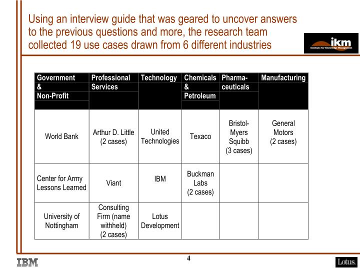 Using an interview guide that was geared to uncover answers to the previous questions and more, the research team collected 19 use cases drawn from 6 different industries