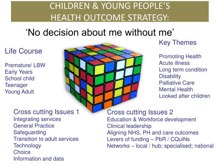 CHILDREN & YOUNG PEOPLE'S