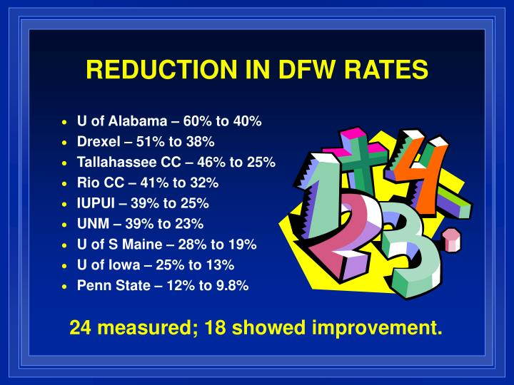 REDUCTION IN DFW RATES