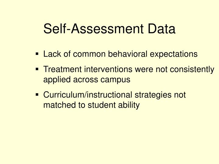 Self-Assessment Data