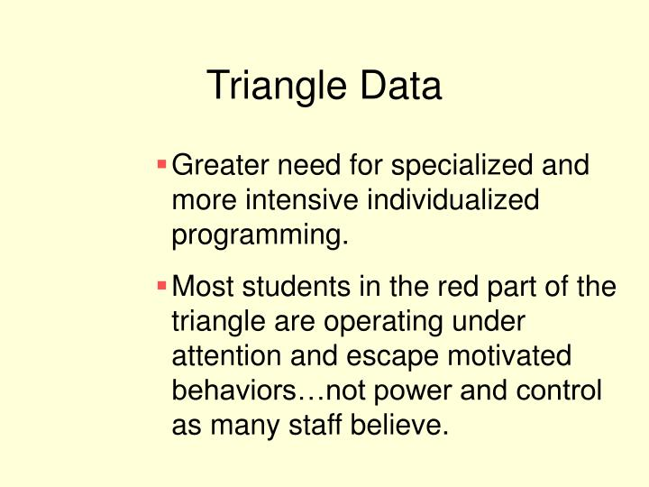 Triangle Data