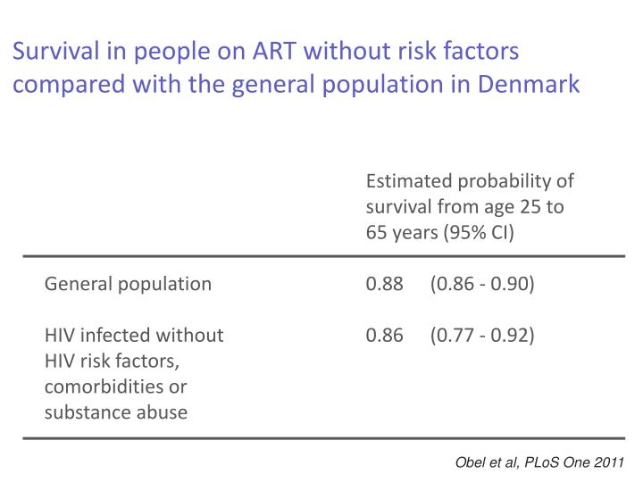Survival in people on ART without risk factors