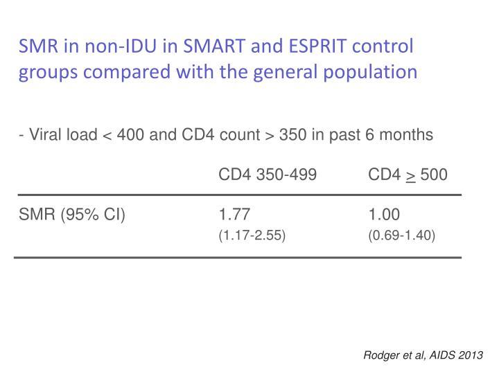 SMR in non-IDU in SMART and ESPRIT control
