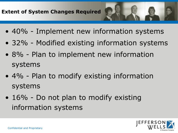Extent of System Changes Required