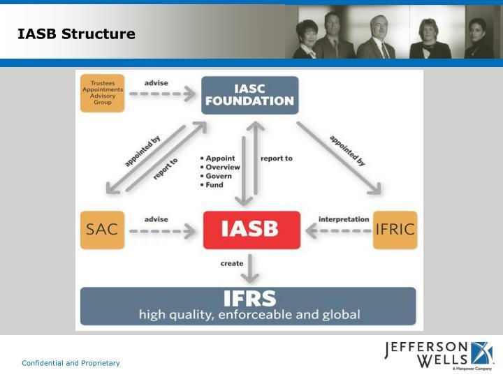 IASB Structure