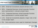 ifrs project team composition