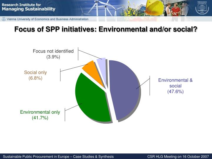 Focus of SPP initiatives: Environmental and/or social?