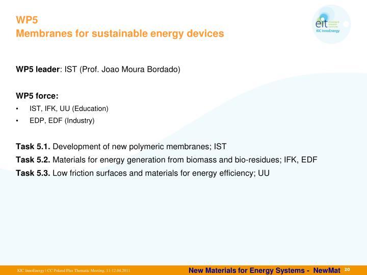 KIC InnoEnergy | CC Poland Plus Thematic Meeting, 11-12.04.2011