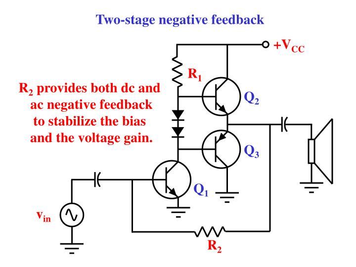 Two-stage negative feedback