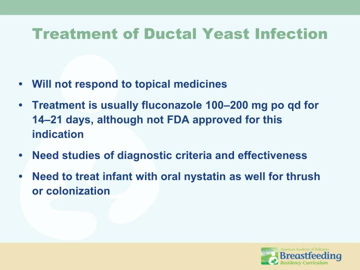 Treatment of Ductal Yeast Infection