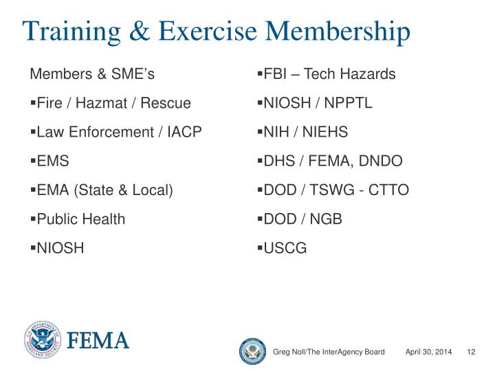 Training & Exercise Membership