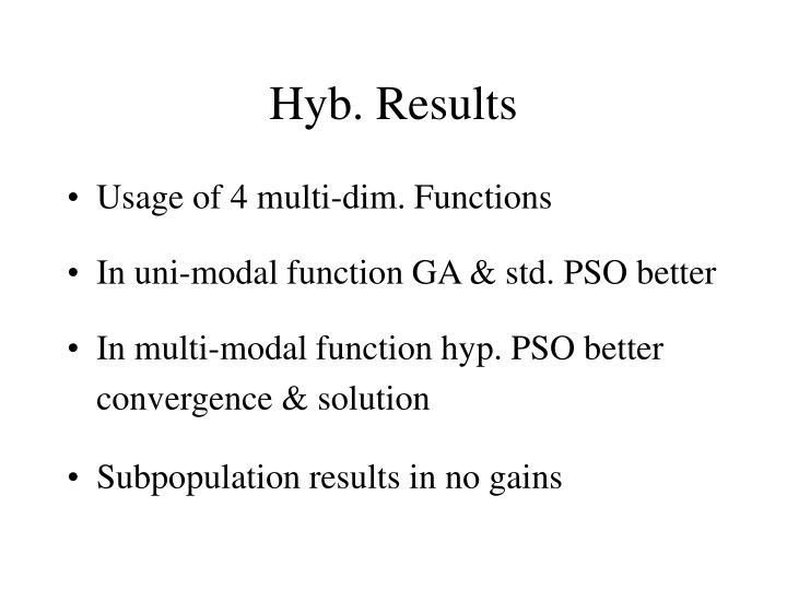 Hyb. Results