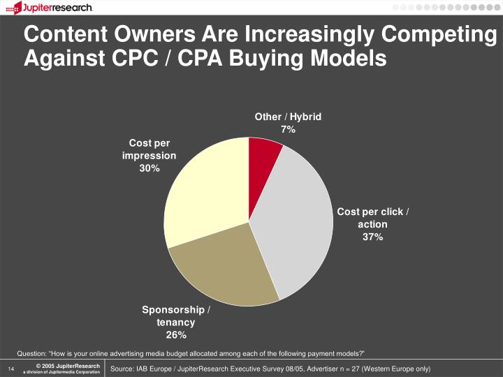 Content Owners Are Increasingly Competing Against CPC / CPA Buying Models