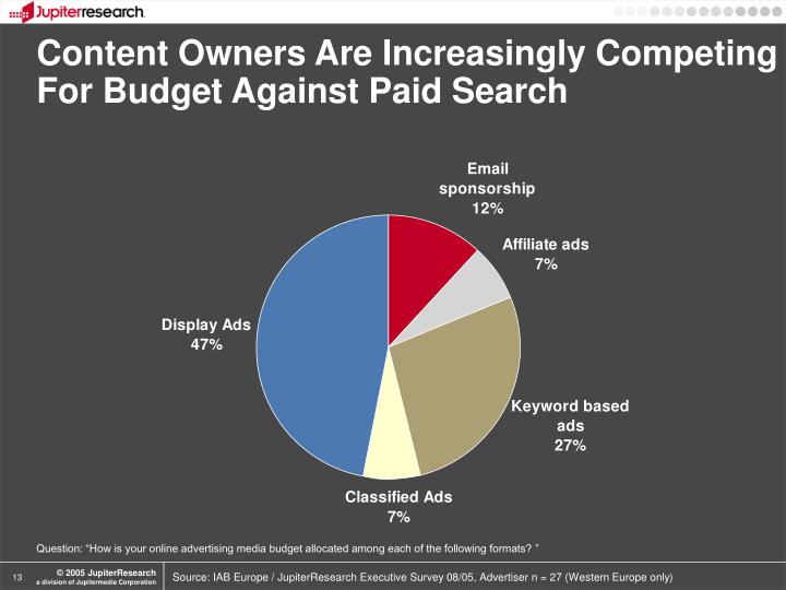 Content Owners Are Increasingly Competing For Budget Against Paid Search