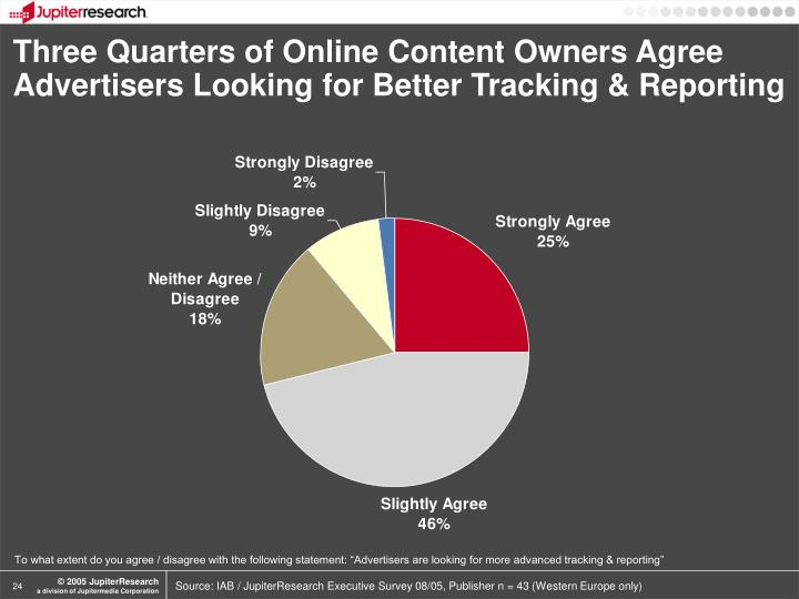 Three Quarters of Online Content Owners Agree Advertisers Looking for Better Tracking & Reporting