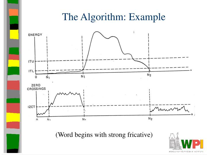 The Algorithm: Example