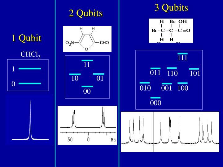 3 Qubits