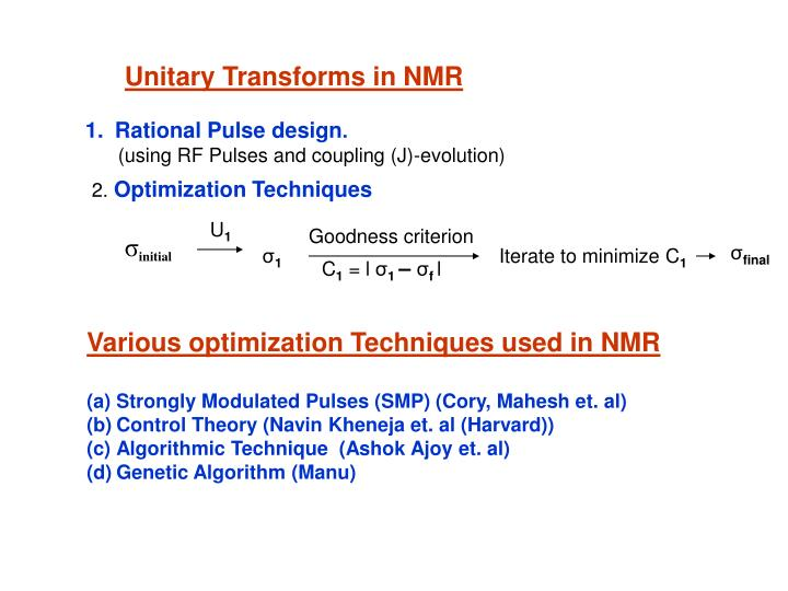 Unitary Transforms in NMR
