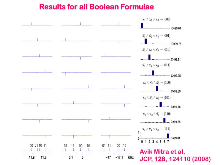 Results for all Boolean Formulae