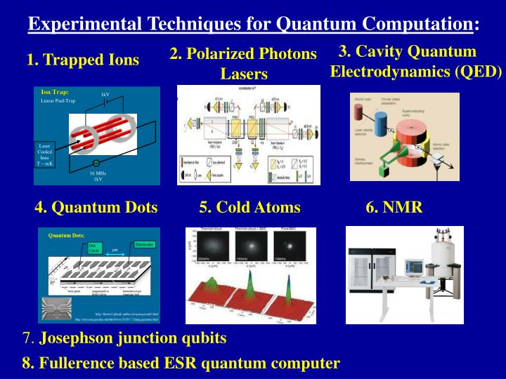 Experimental Techniques for Quantum Computation
