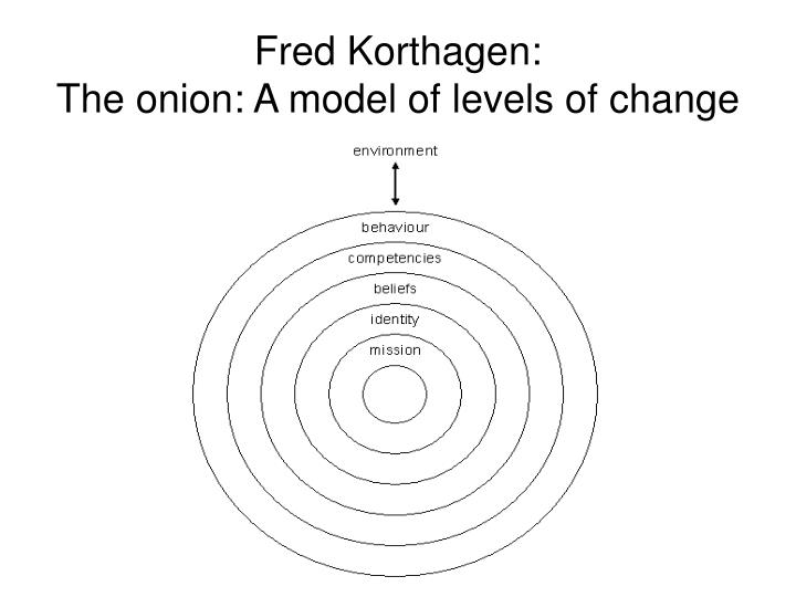 Fred Korthagen: