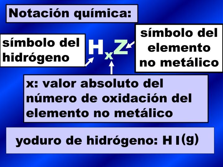 Notación química: