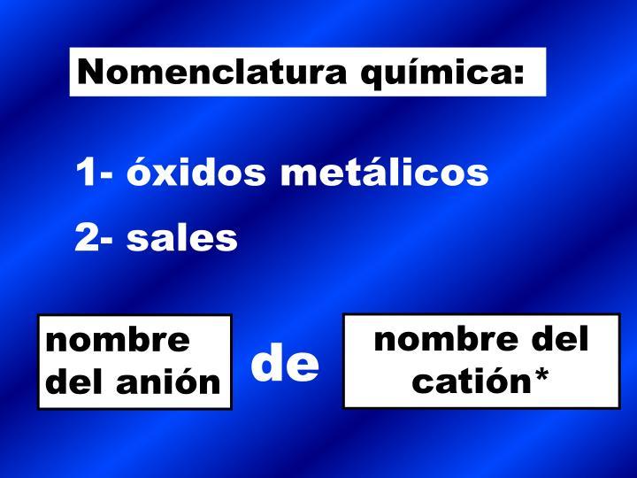 Nomenclatura química: