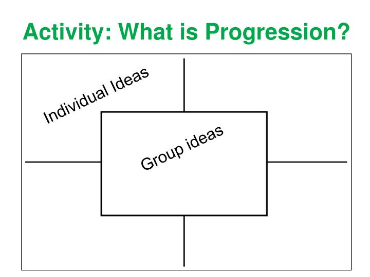 Activity what is progression