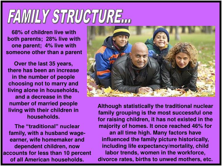 FAMILY STRUCTURE...