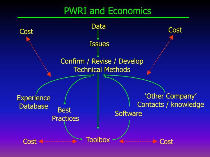 PWRI and Economics