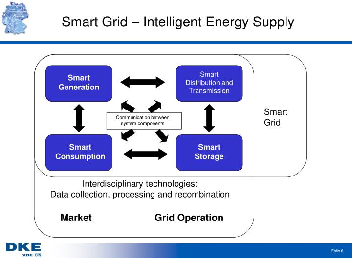 Smart Grid – Intelligent Energy Supply