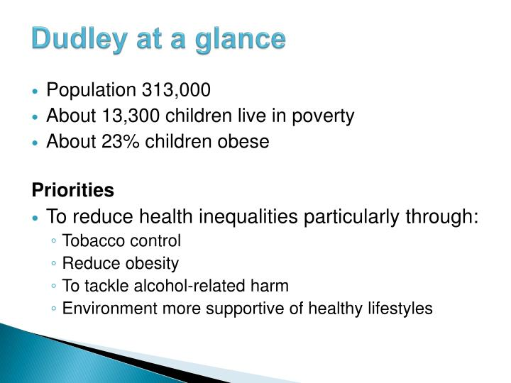 Dudley at a glance
