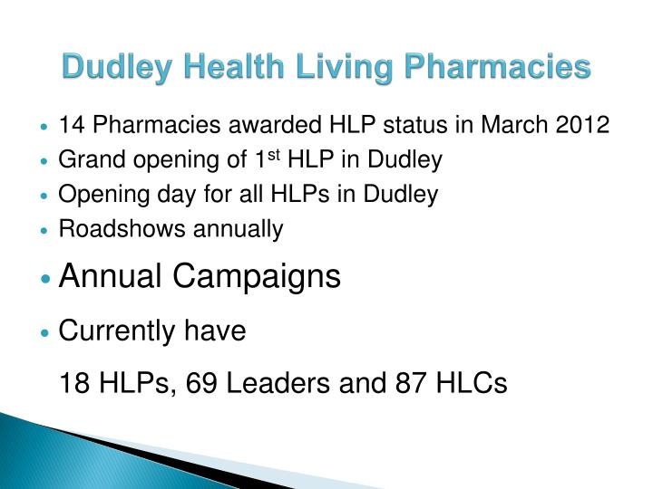 Dudley Health Living Pharmacies