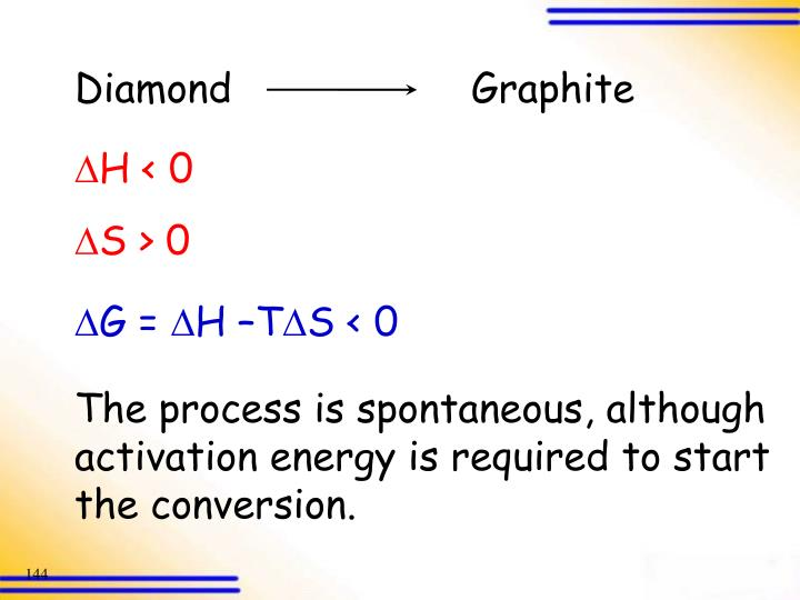 Diamond                    Graphite
