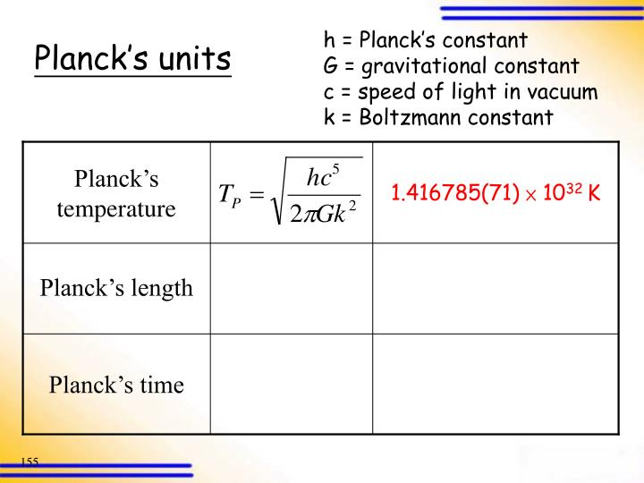 h = Planck's constant          G = gravitational constant   c = speed of light in vacuum k = Boltzmann constant