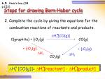 steps for drawing born haber cycle2