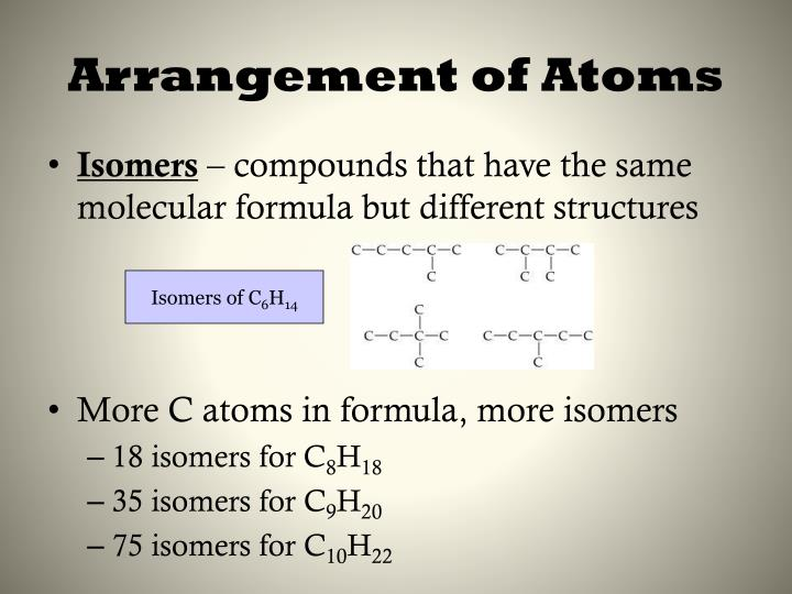 Arrangement of Atoms