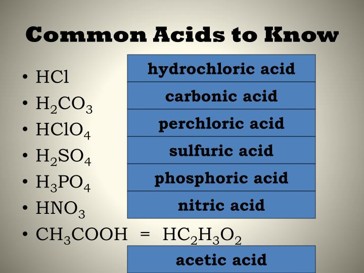 Common Acids to Know