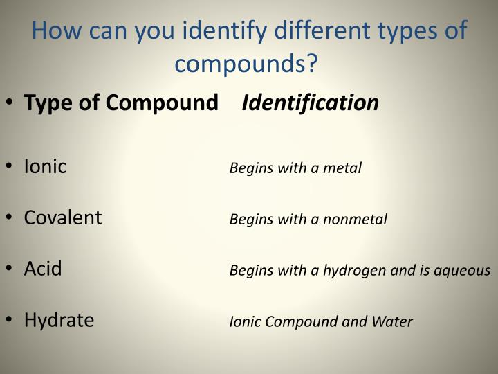How can you identify different types of compounds?