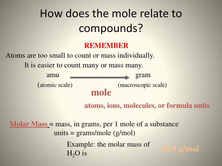 How does the mole relate to compounds?