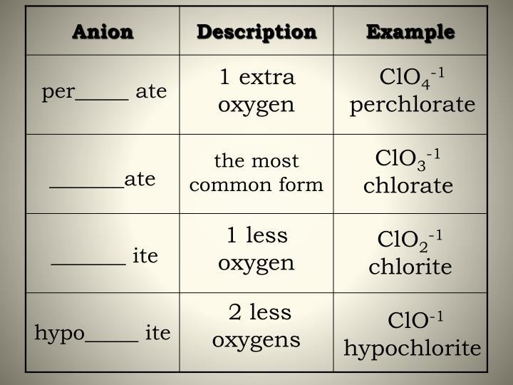1 extra oxygen