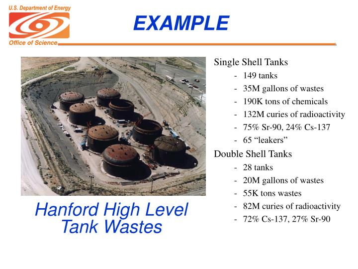 Hanford High Level Tank Wastes