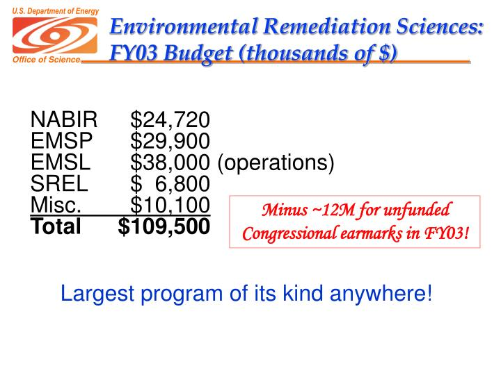 Environmental Remediation Sciences: FY03 Budget (thousands of $)