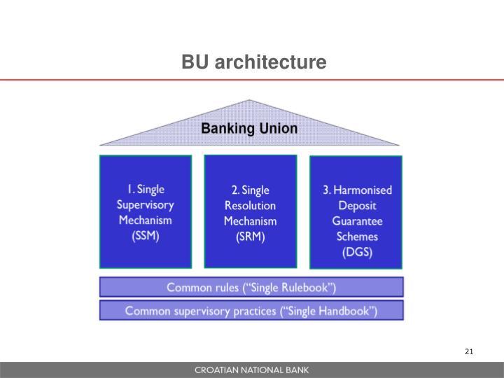BU architecture
