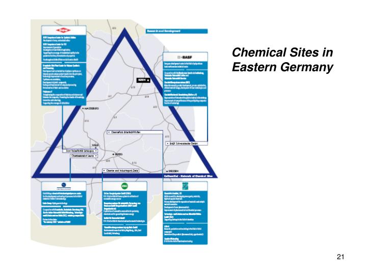 Chemical Sites in Eastern Germany
