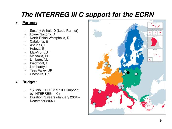 The INTERREG III C support for the ECRN
